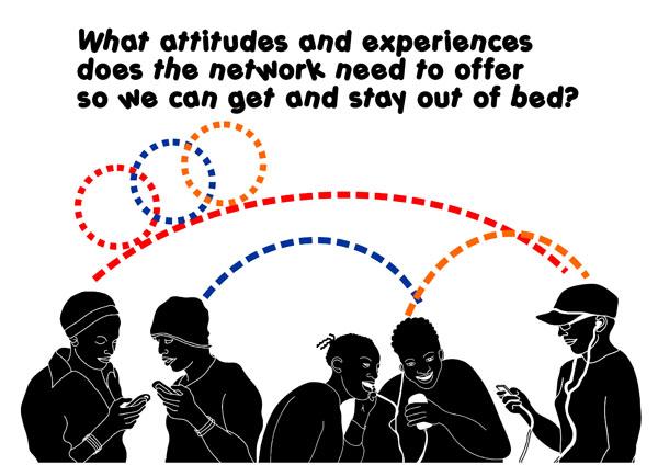 attitudes_lores